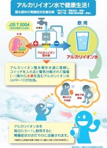 アルカリイオン水で健康生活